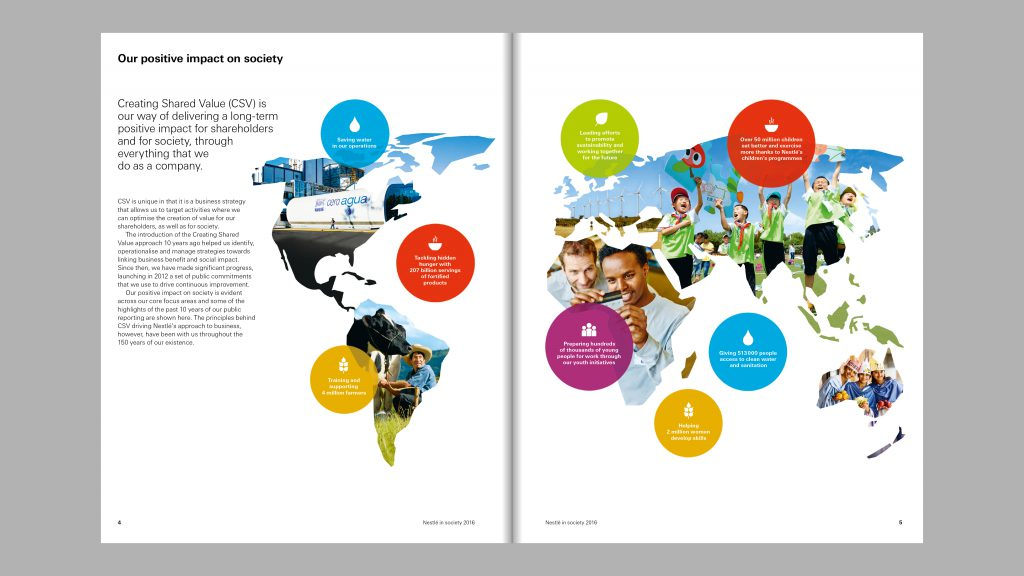 Nestlé in society 2016 – Creating Shared Value and meeting our