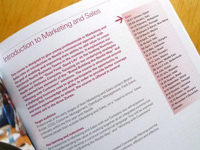 Image de Rive-Reine Programme overview since 2000